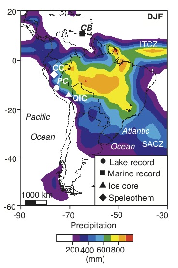 The study compared the record in the Pumacocha sediment core (PC) to various geological records from South America—Cascayunga Cave (CC), the Quelccaya ice Cap (QIC), and the Cariaco Basin (CB)—as well as the annual position of the Intertropical Convergence Zone (ITCZ).